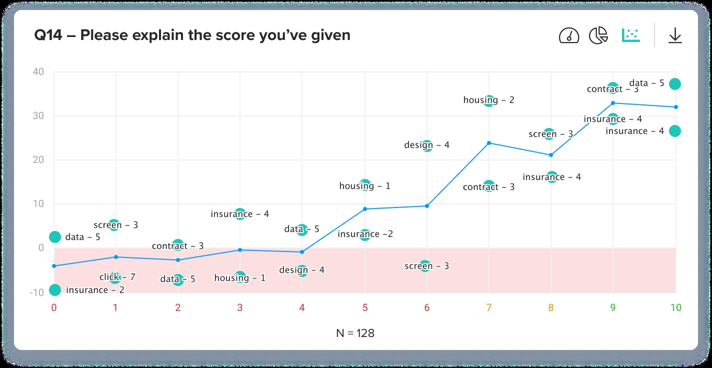 home_nps_chart