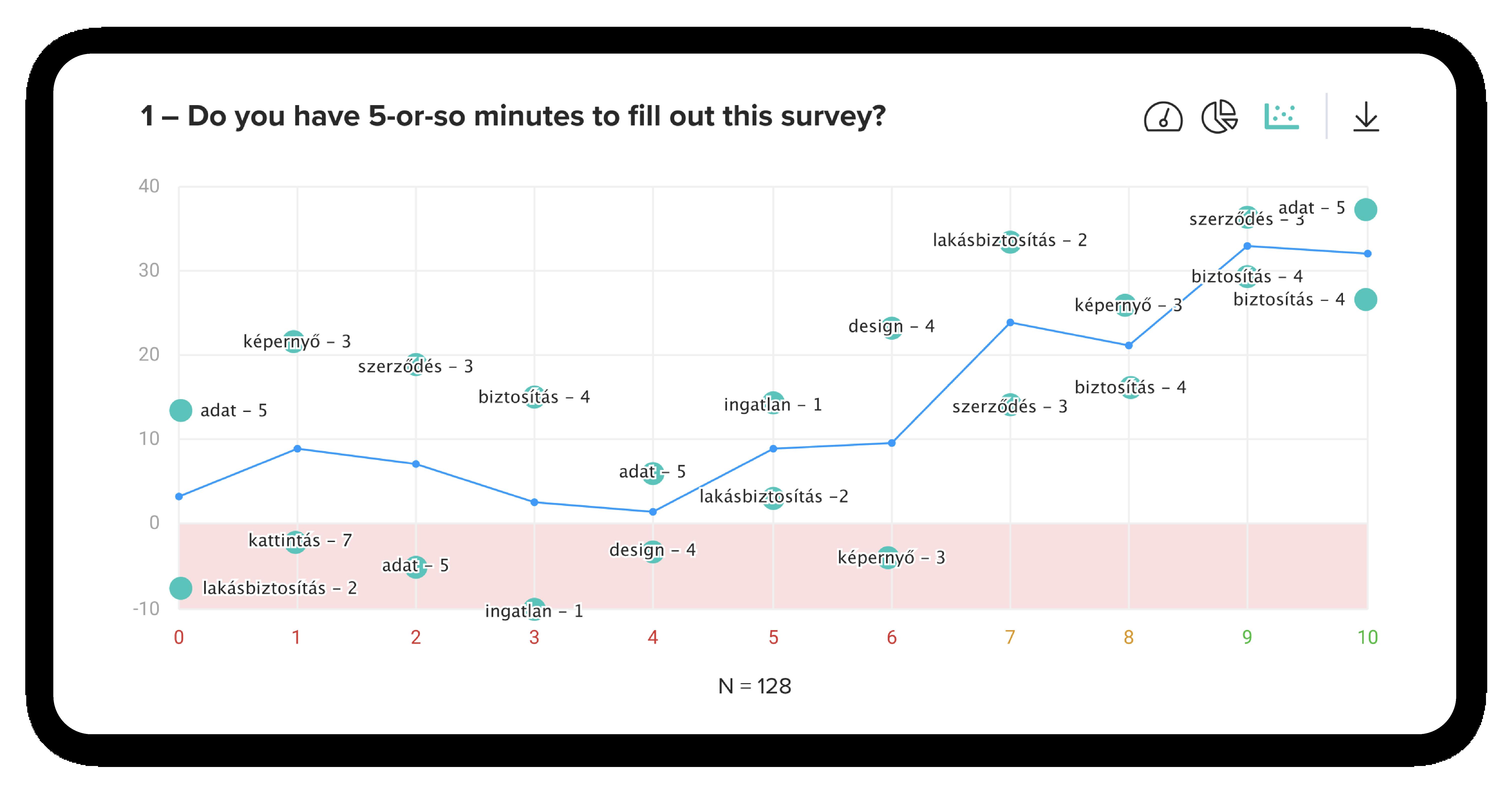 microsurvey_all_the_metrics