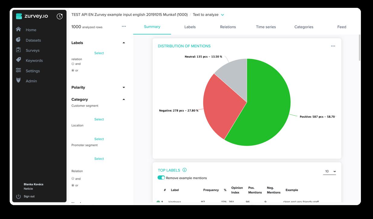 Screenshot - Dashboard View