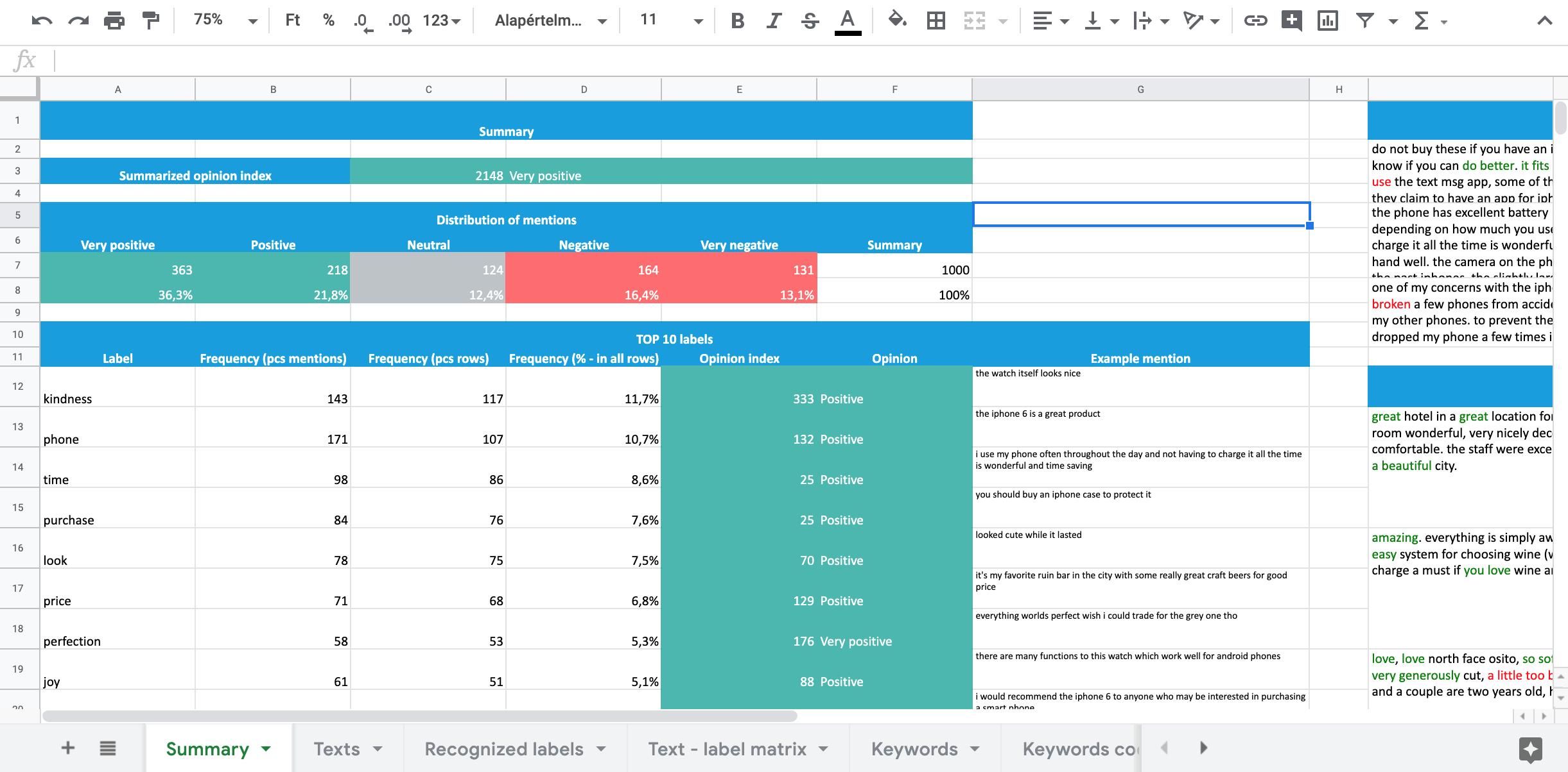 Screenshot - Excel Output